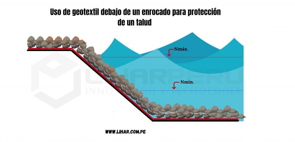 geotextil no tejido clase 2