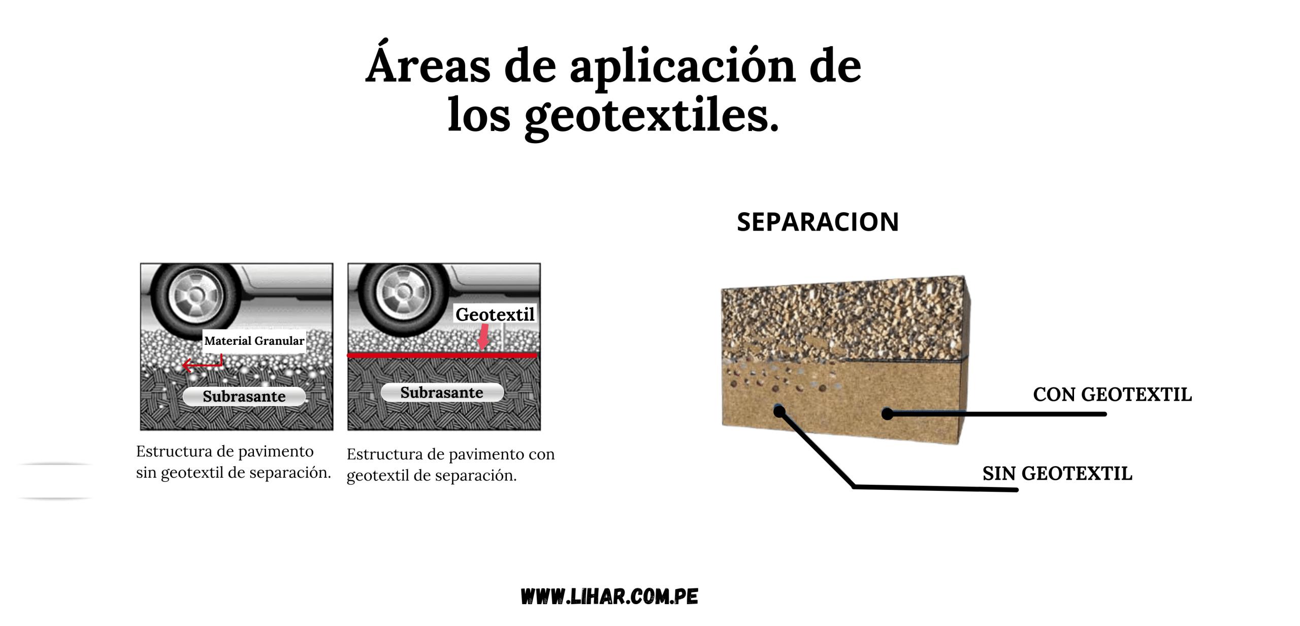 geotextil no tejido