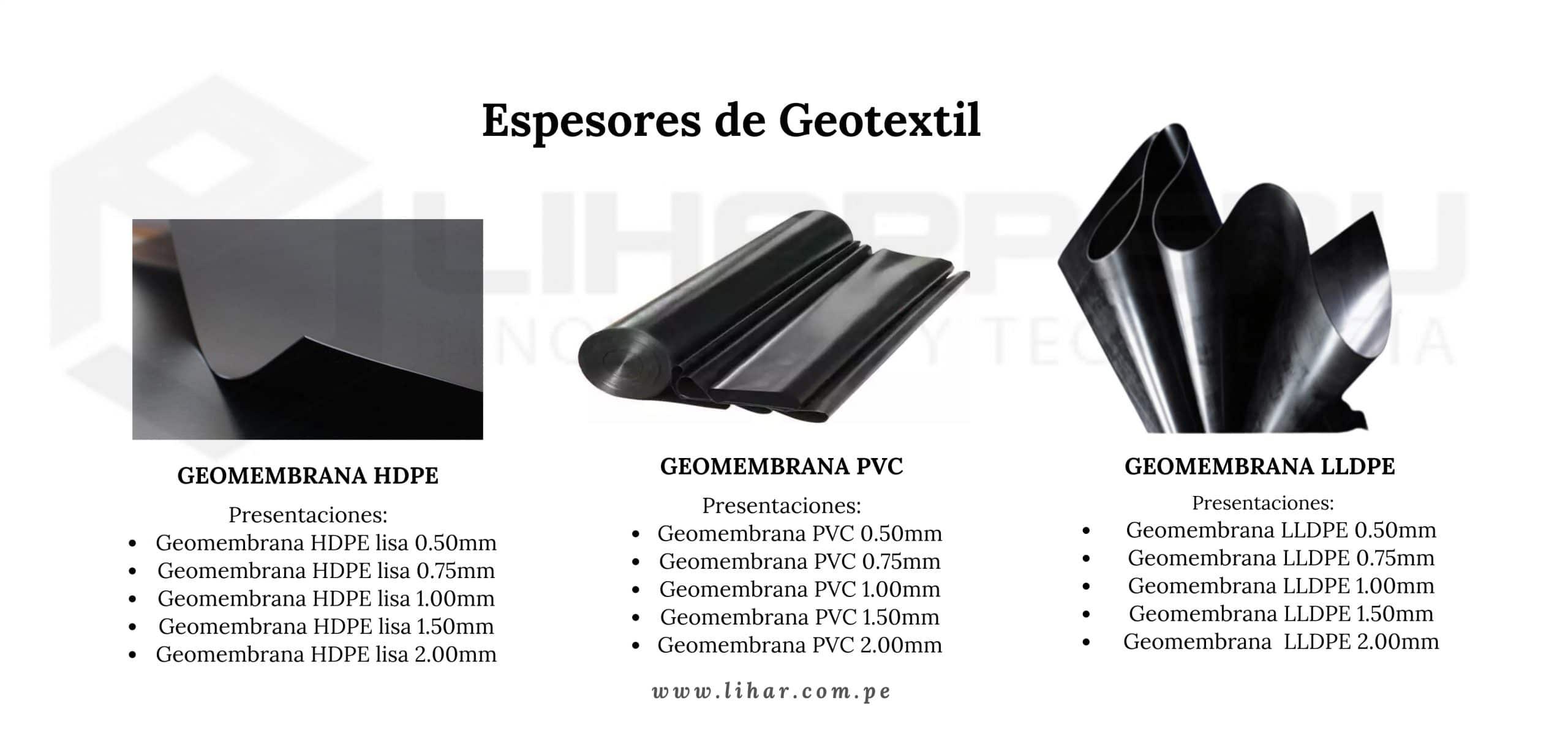 geomembrana costo m2 en perú